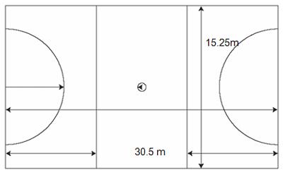 netball court